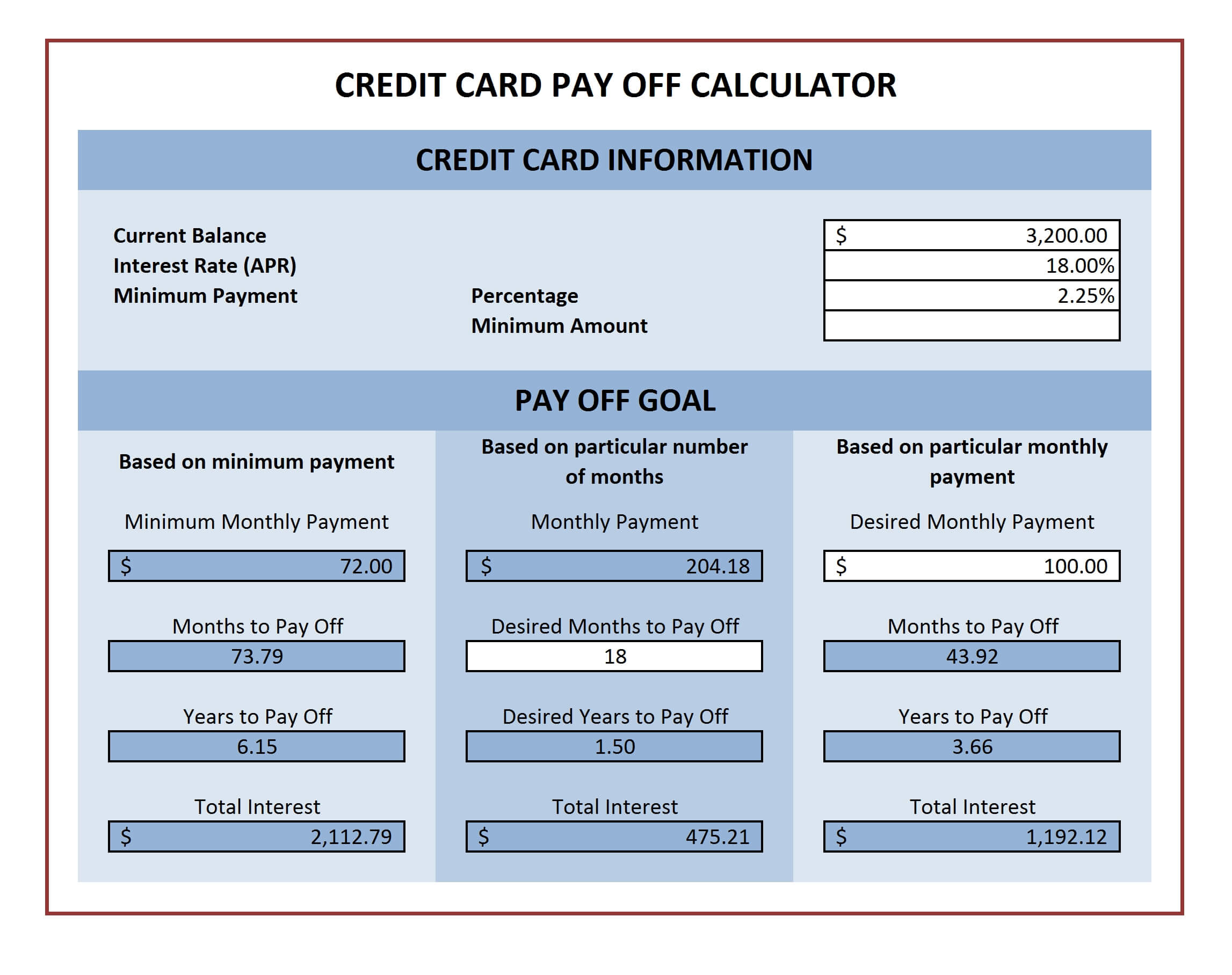 Credit Card Payment Calculator For Microsoft Excel | Excel Regarding Credit Card Payment Spreadsheet Template