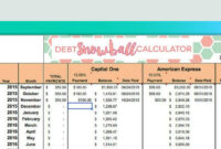 Credit Card Payoff Calculator | Paying Off Credit Cards with regard to Credit Card Interest Calculator Excel Template