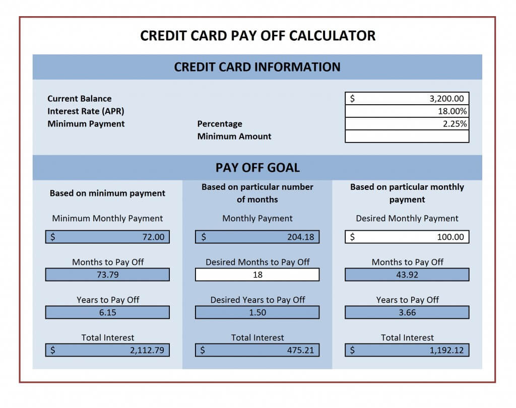 Credit Card Payoff Calculator Within Credit Card Interest Calculator Excel Template