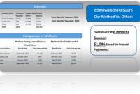 Credit Card Payoff Preadsheet Debt Nowball Calculator Excel regarding Credit Card Interest Calculator Excel Template