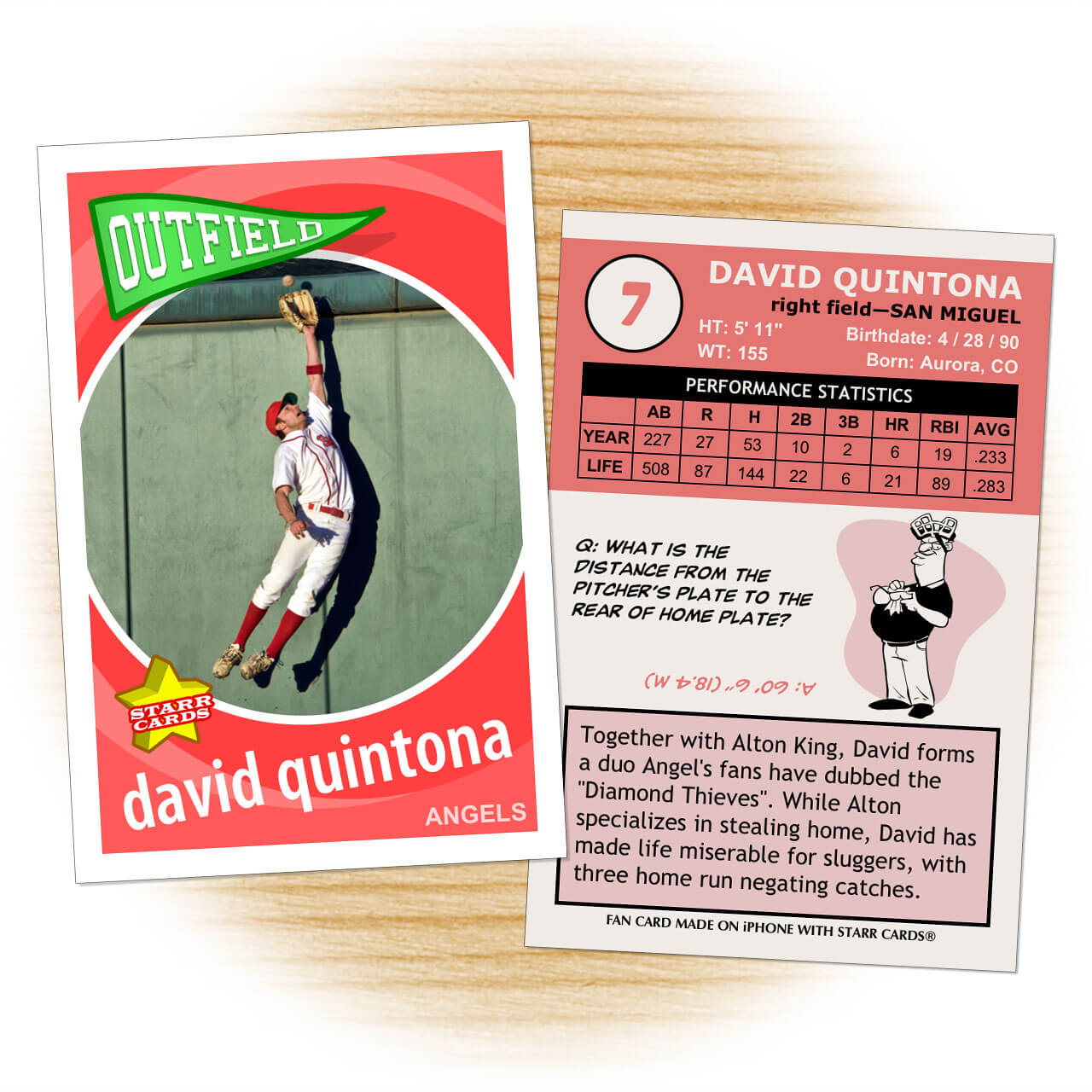 Custom Baseball Cards - Retro 60™ Series Starr Cards With Regard To Custom Baseball Cards Template