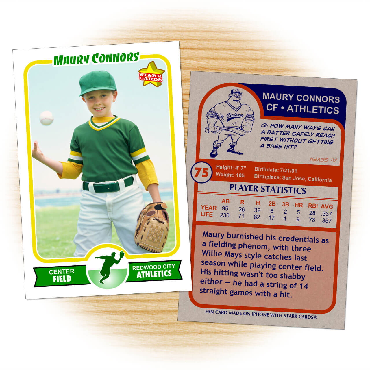 Custom Baseball Cards - Retro 75™ Series Starr Cards Regarding Custom Baseball Cards Template