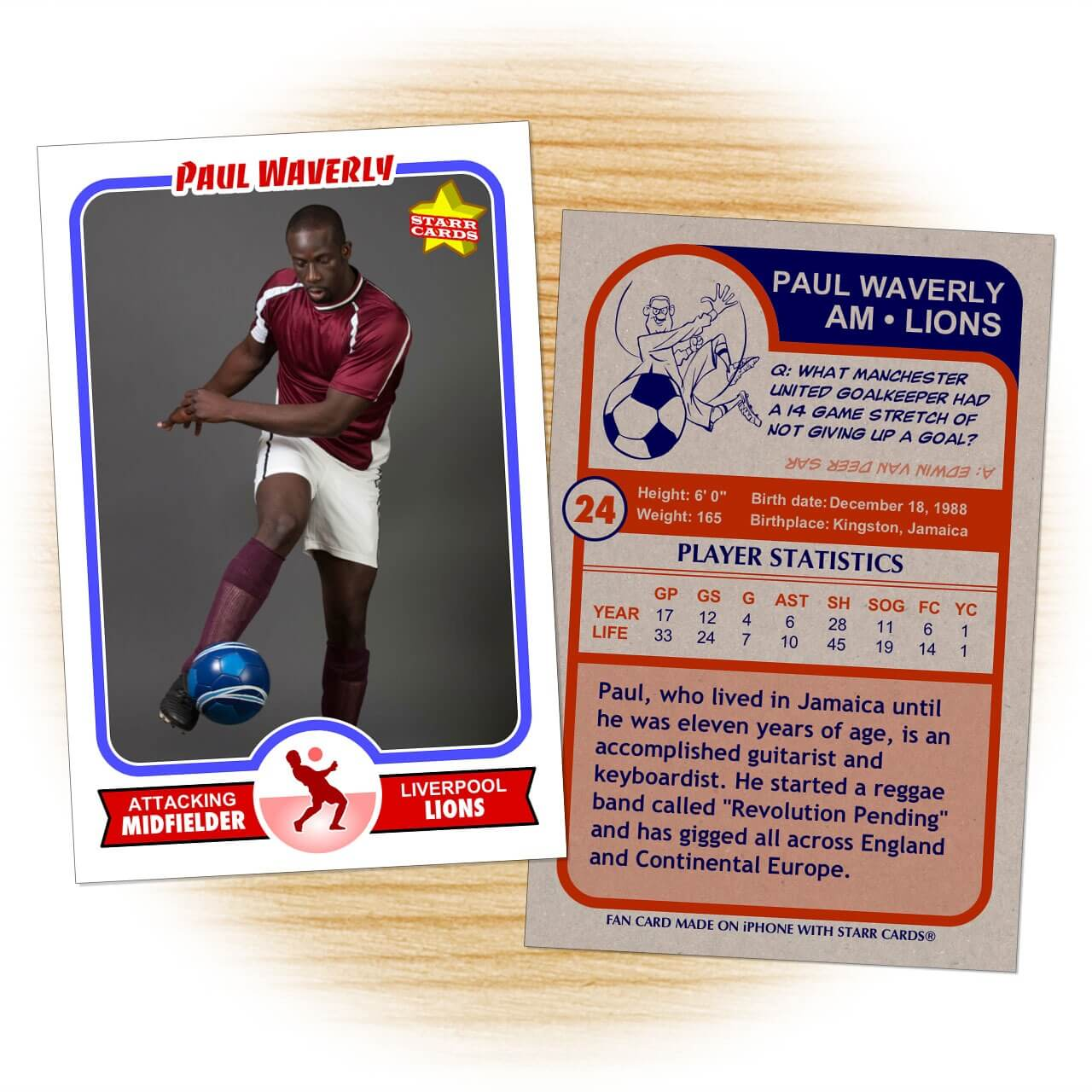 Custom Soccer Cards - Retro 75™ Series Starr Cards With Soccer Trading Card Template