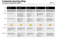 Customer Journey Map Template – Ux Cheat Sheets with Cheat Sheet Template Word
