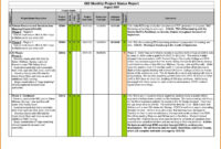Customer Report for Customer Site Visit Report Template