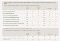 Customer Satisfaction Survey Templates & Questions – Sogosurvey intended for Customer Satisfaction Report Template