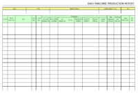 Daily Machine Production Report – for Production Status Report Template