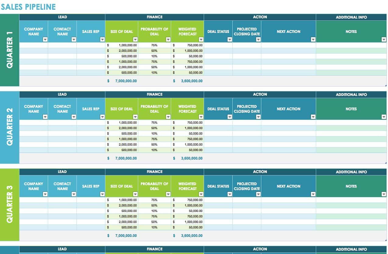 Daily Sales Call Report Template Free Download And Format Of Regarding Free Daily Sales Report Excel Template