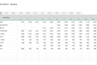 Daily Sales Tracking Template | Templates, Sales Template in Free Daily Sales Report Excel Template