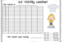 Daily+Weather.003 1,024×768 Pixels | First Grade Weather intended for Kids Weather Report Template