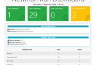 Dashboard Template Png Newman Reporter Htmlextra Npm Html for Html Report Template