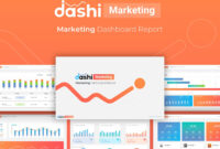 Dashi – Marketing Dashboard Powerpoint Template (Report Ppt) with What Is A Template In Powerpoint