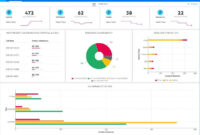 Data Center Automation Software & Tools | Micro Focus in Data Center Audit Report Template
