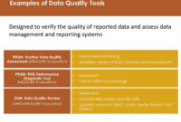 Data Quality Assurance – Ppt Download within Data Quality Assessment Report Template