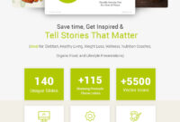 Diet And Nutrition Powerpoint Template Designs – Slidesalad With Nutrition Brochure Template