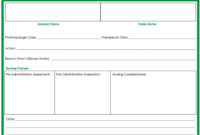 Disease Study Template For Nclex – Google Search | Drug with Pharmacology Drug Card Template