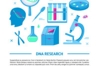 Dna Research Medical Banner Template In Flat Style in Medical Banner Template