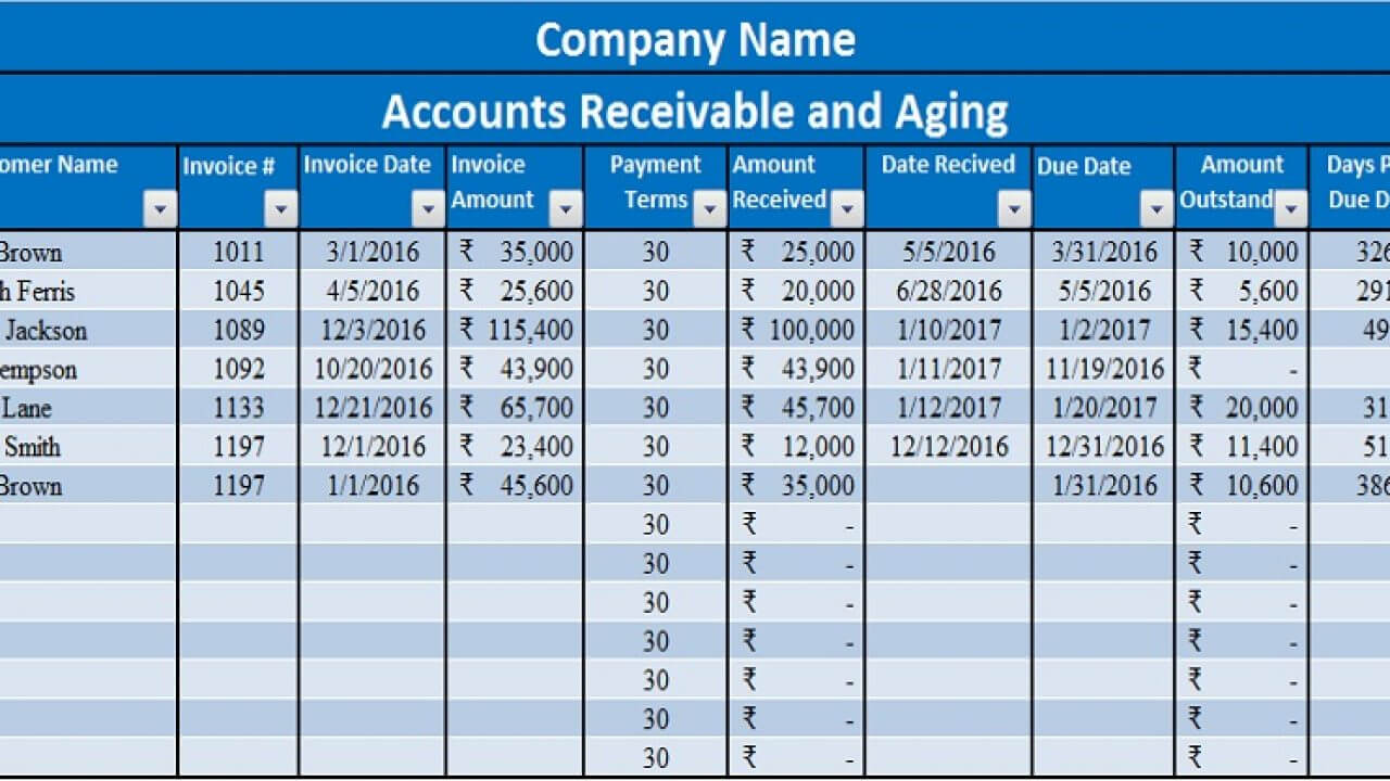Download Accounts Receivable With Aging Excel Template Pertaining To Accounts Receivable Report Template