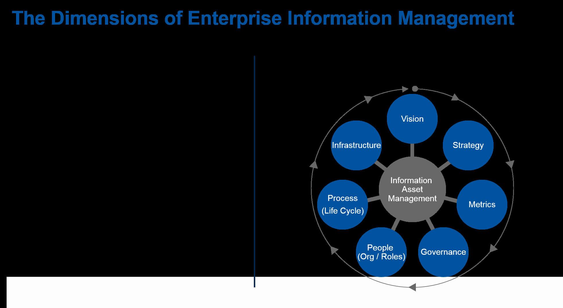 Download Enterprise Risk Management Sample Report | Cialis Inside Enterprise Risk Management Report Template