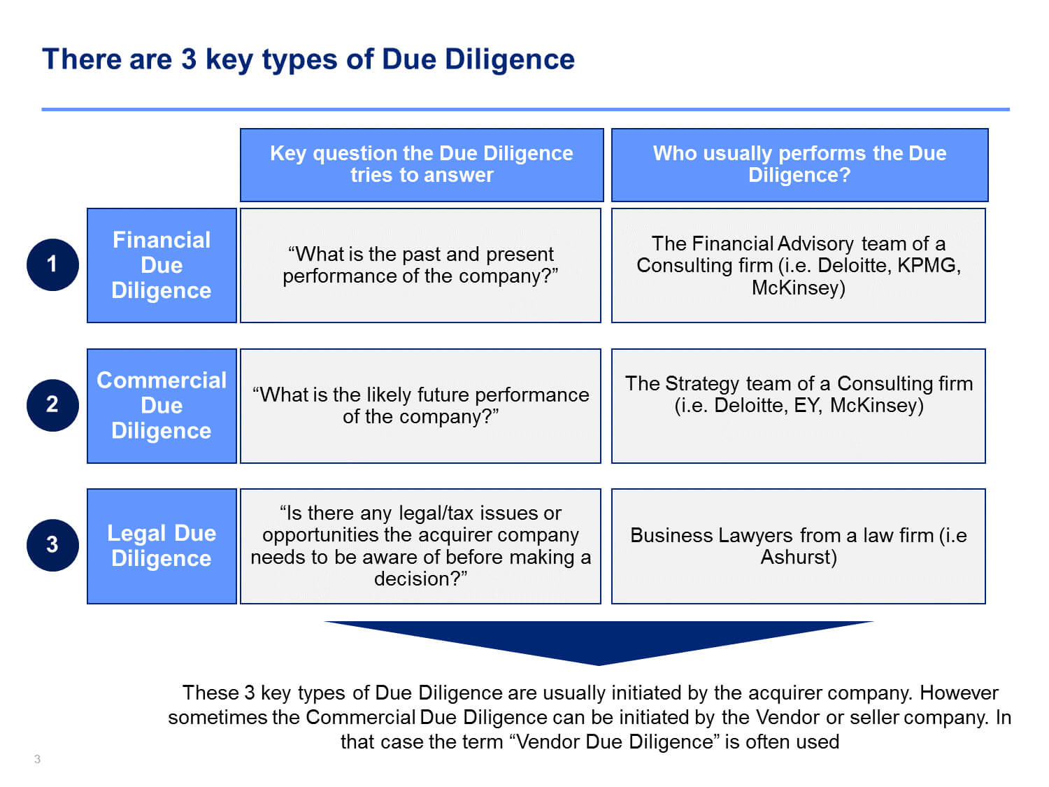 Due Diligence Report | Commercial, Templates, Diligence Inside Mckinsey Consulting Report Template