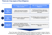 Due Diligence Report | Commercial, Templates, Diligence intended for Vendor Due Diligence Report Template