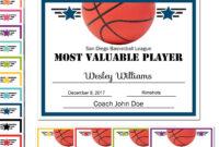 Editable Pdf Sports Team Basketball Certificate Award with Gymnastics Certificate Template