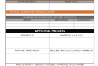Engineering Charge Review Report – for Service Review Report Template