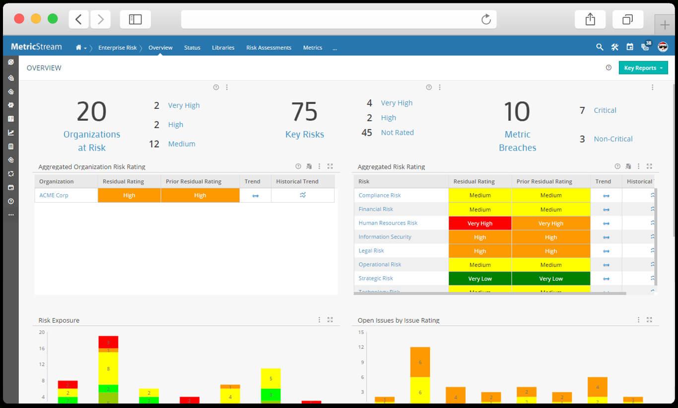 Enterprise Risk Management App   Erm Software Solutions Pertaining To Enterprise Risk Management Report Template