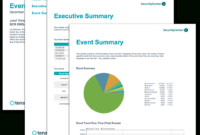 Event Analysis Report – Sc Report Template | Tenable® regarding Network Analysis Report Template