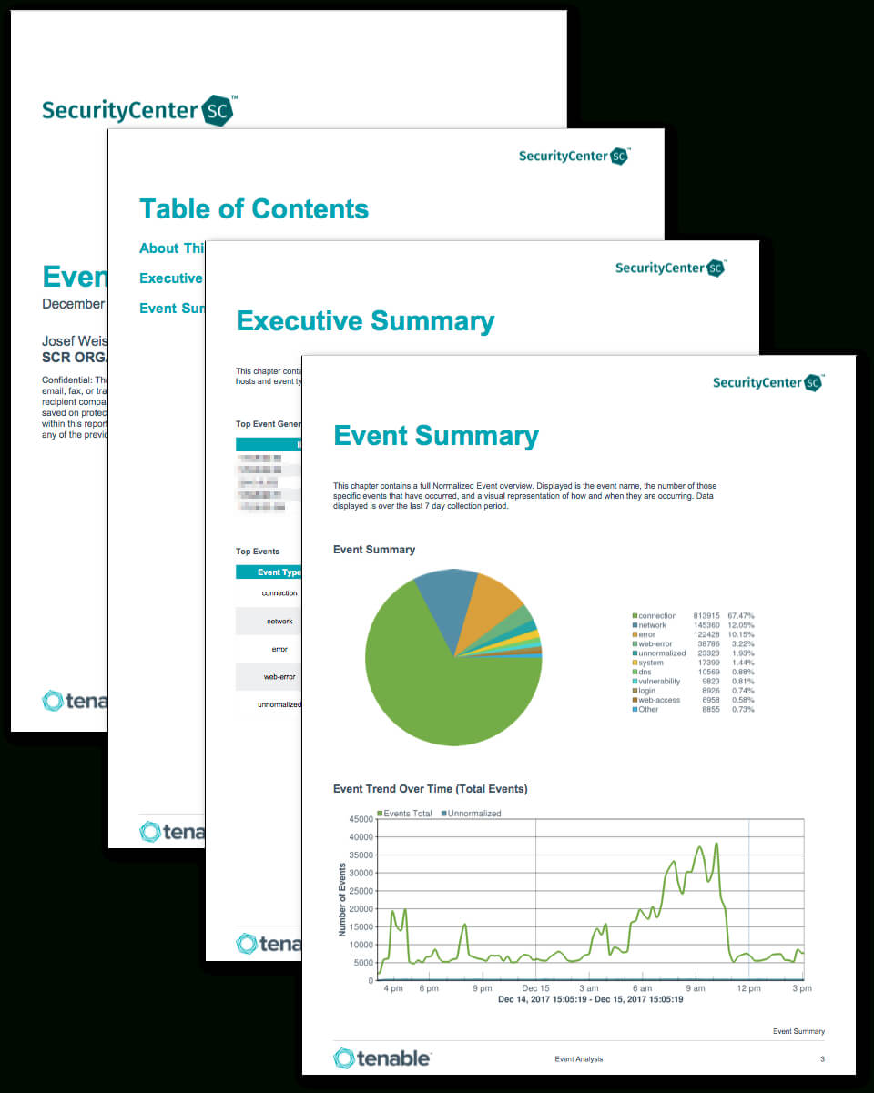 Event Analysis Report - Sc Report Template | Tenable® Regarding Network Analysis Report Template