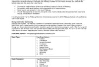 Event Report Te Qg Examples Pdf Post Excel Google Docs for After Event Report Template