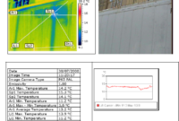 Example Of A Page Of The Report Containing The Thermographic intended for Thermal Imaging Report Template