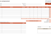 Expense Report Spreadsheet | Apcc2017 for Expense Report Spreadsheet Template Excel