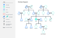 Family Tree Diagram – User Guide Of Wiring Diagram intended for Blank Tree Diagram Template