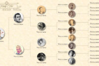 Family Tree Powerpoint Templates pertaining to Powerpoint Genealogy Template