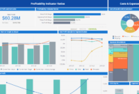 Financial Dashboard Examples | Sisense throughout Financial Reporting Dashboard Template