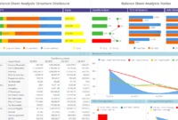 Financial Dashboard Examples | Sisense within Financial Reporting Dashboard Template