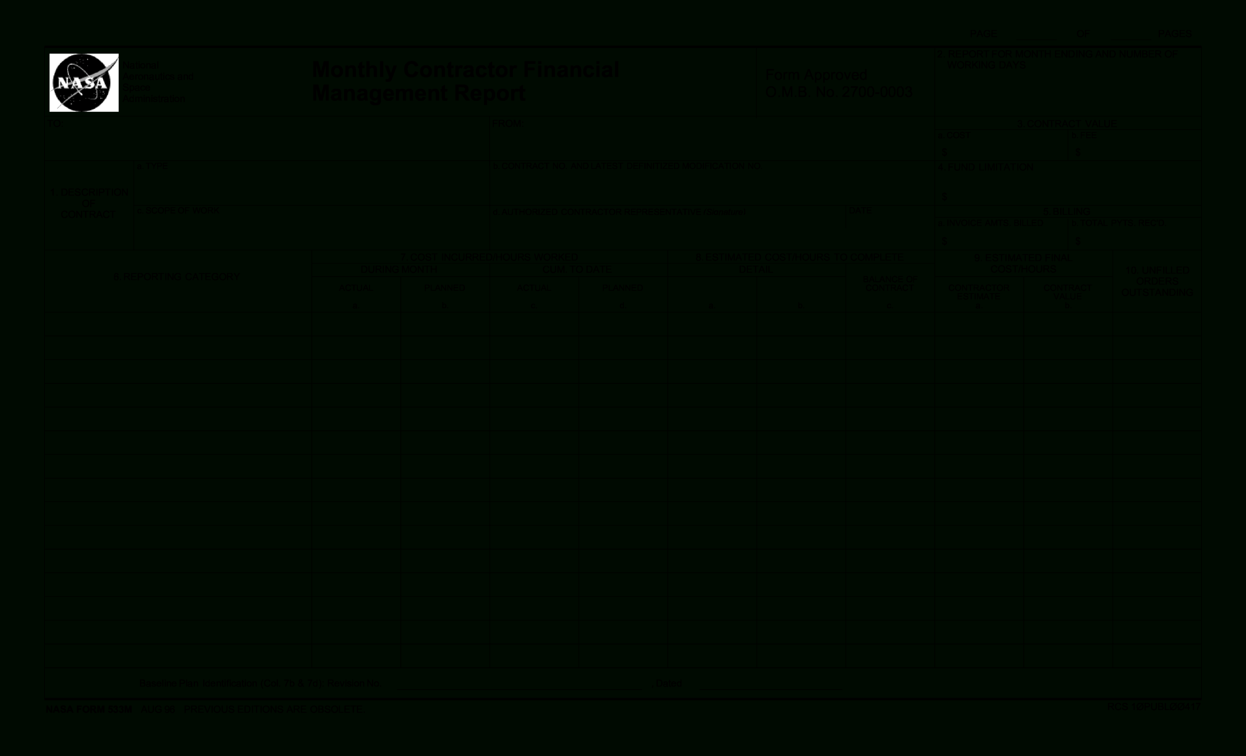 Financial Management Report | Templates At With It Management Report Template