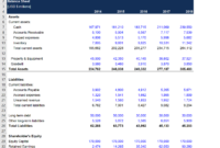 Financial Statements Templates – Download Templates At Cfi within Financial Reporting Templates In Excel