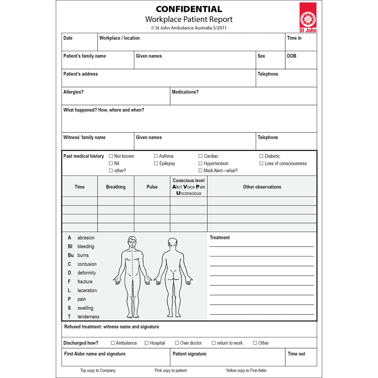 First Aid Incident Report Forms - Forza.mbiconsultingltd Pertaining To First Aid Incident Report Form Template
