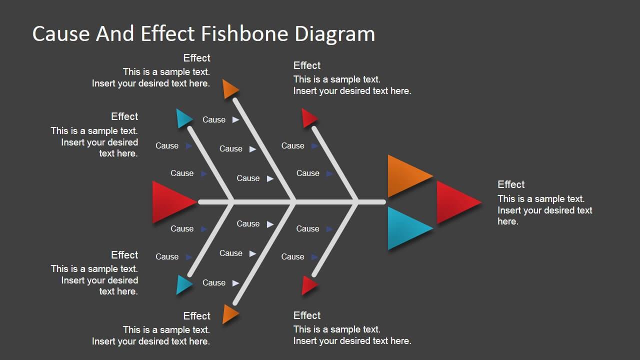 Flat Fishbone Diagram For Powerpoint Regarding Post Mortem Template Powerpoint