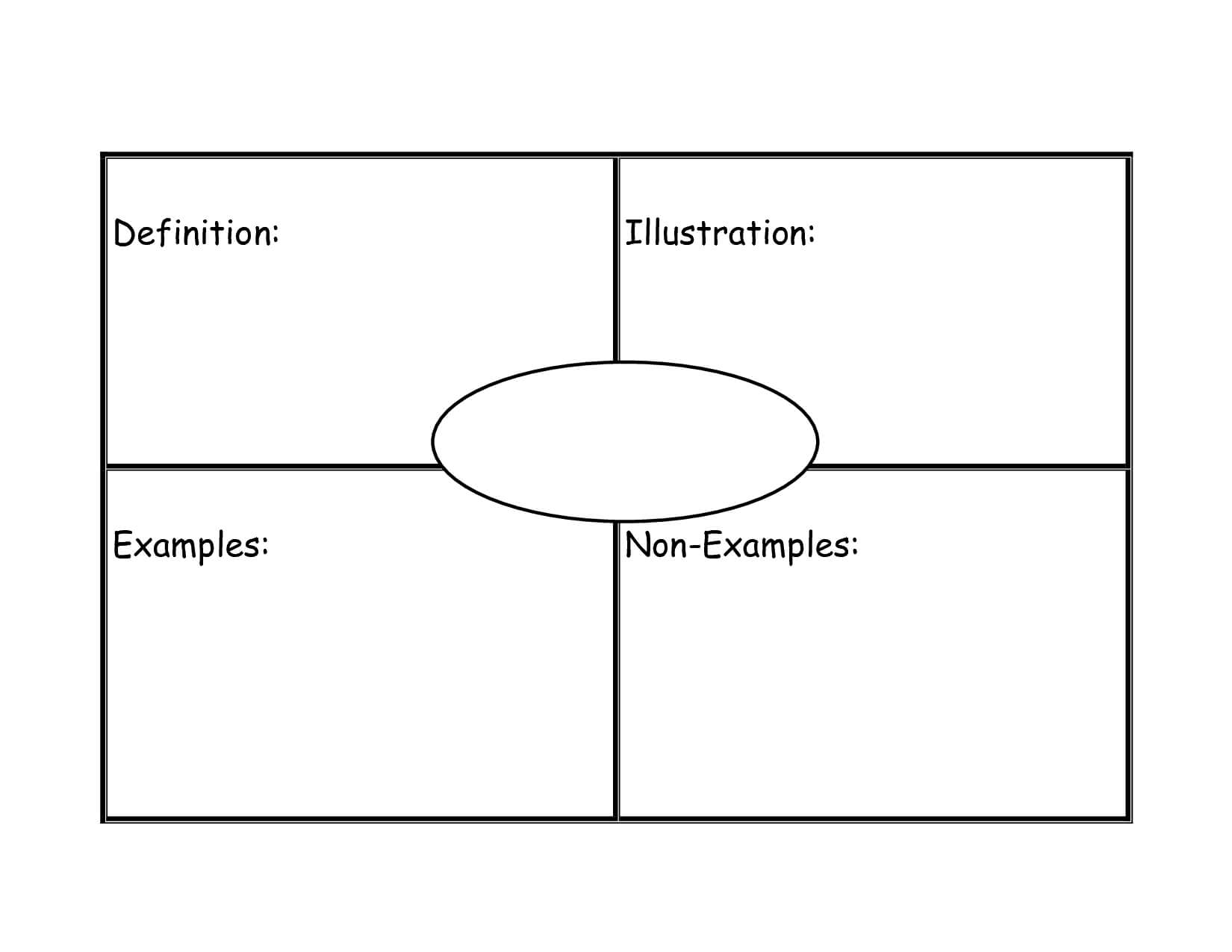 Frayer Model Graphic Organizer Template | Vocabulary Graphic With Regard To Blank Frayer Model Template