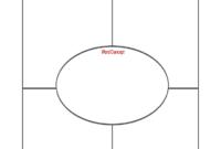 Frayer Model Template – Fill Online, Printable, Fillable with regard to Blank Frayer Model Template