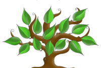 Free Blank Family Tree Template | The Non-Structured Family with Blank Stem And Leaf Plot Template