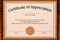 Free Certificate Of Appreciation Templates For Word intended for Employee Of The Year Certificate Template Free