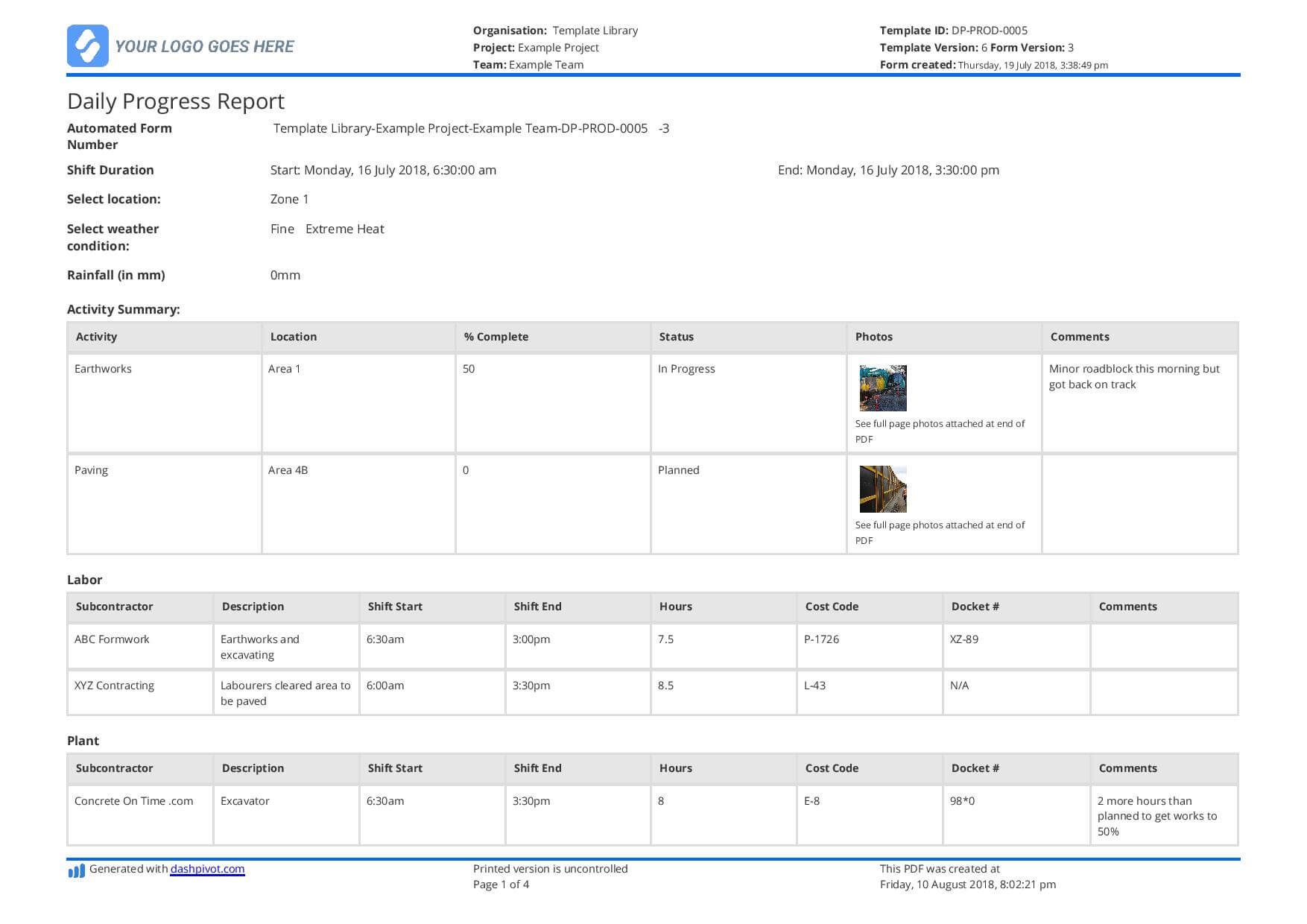 Free Construction Daily Report Template (Better Than Pdf Pertaining To Monthly Productivity Report Template