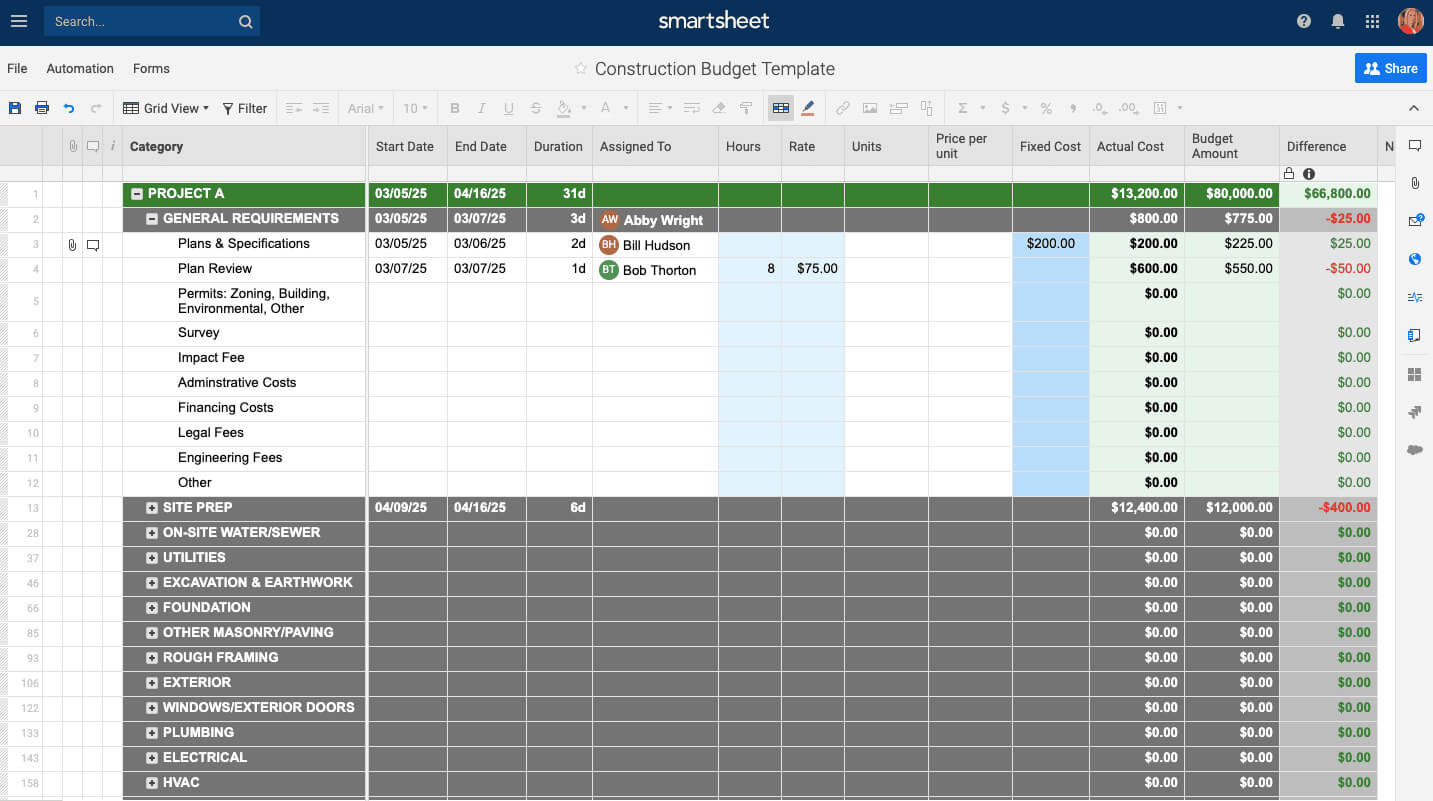 Free Construction Project Management Templates In Excel Regarding Job Cost Report Template Excel