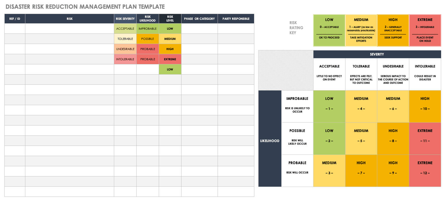 Free Disaster Recovery Plan Templates | Smartsheet Inside Dr Test Report Template