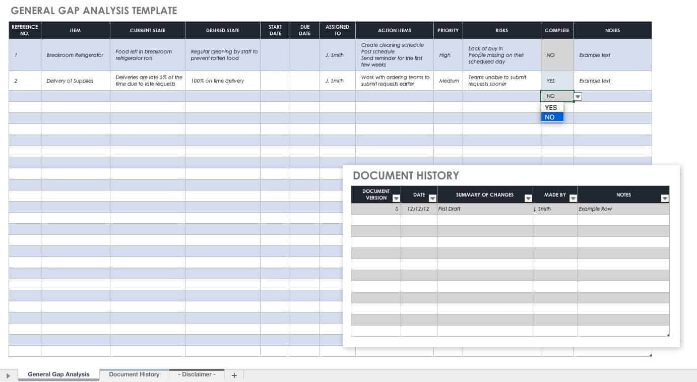 Free Gap Analysis Process And Templates | Smartsheet Throughout Gap Analysis Report Template Free