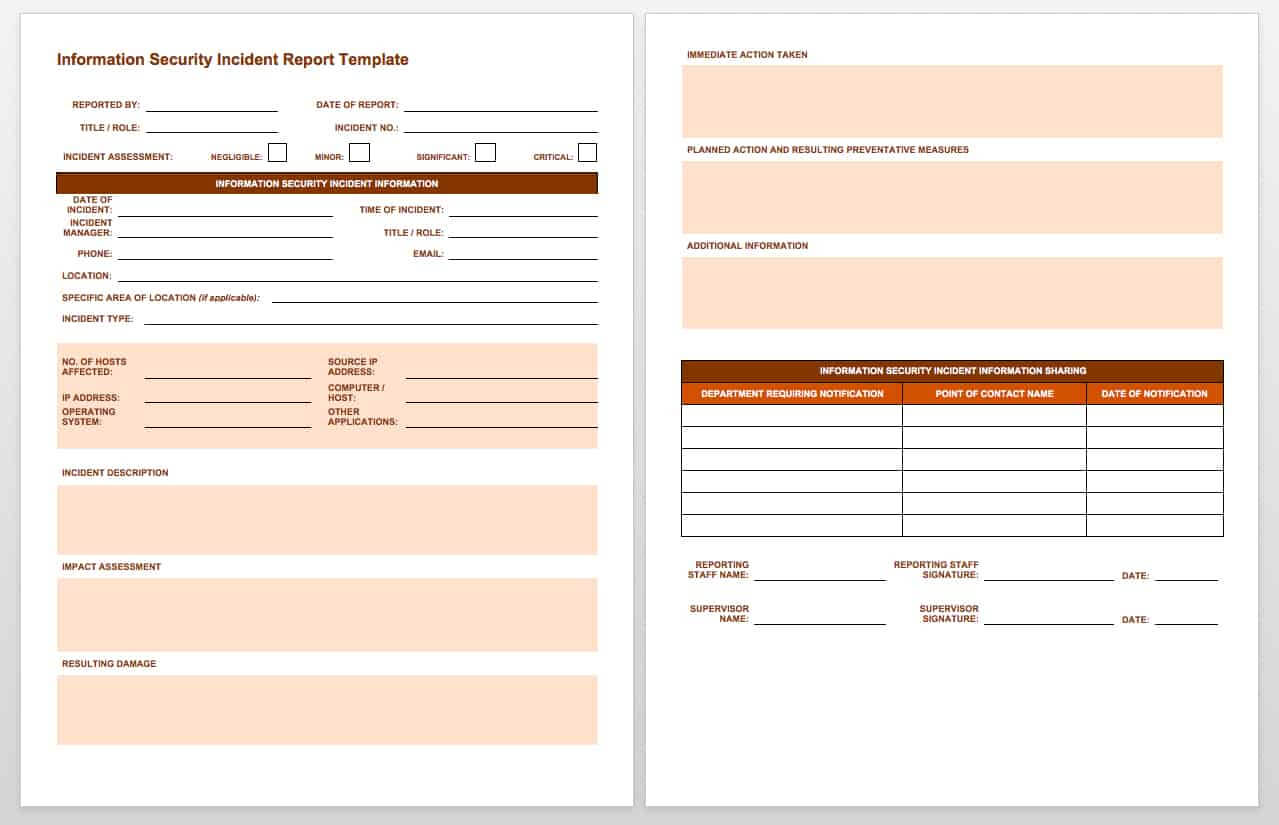Free Incident Report Templates & Forms | Smartsheet Throughout Incident Report Log Template